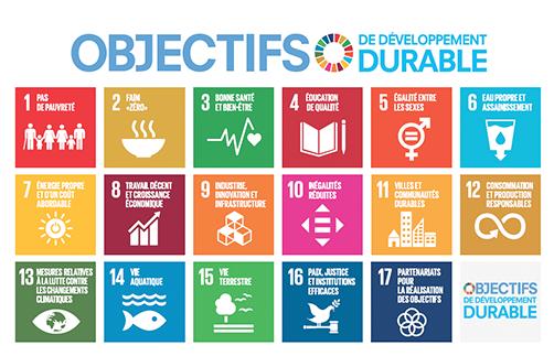 17_Objectifs_de_Developpement_Durable